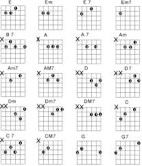welke noten ukulele